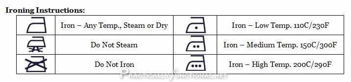 Deciphering Laundry Icons: Ironing instructions