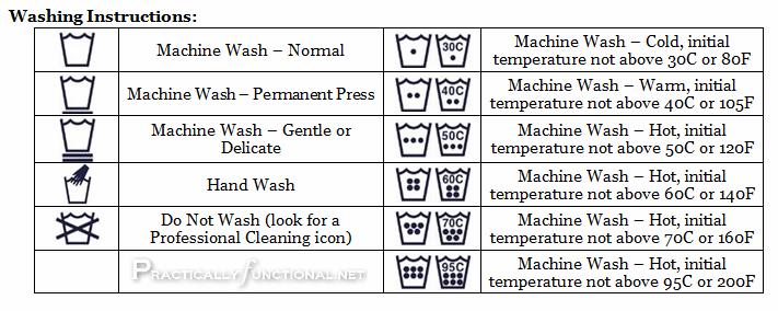 Deciphering Laundry Icons: Washing instructions
