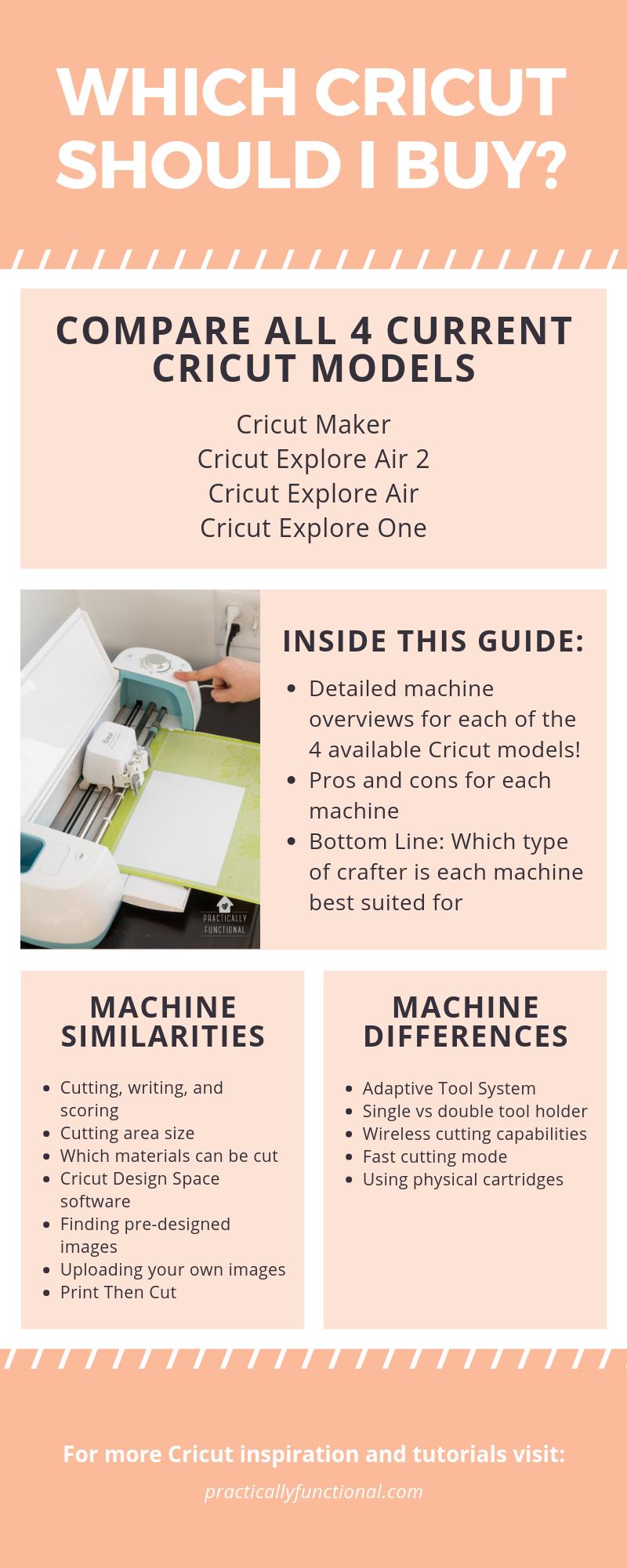 Compare cricut machines which is the best cricut machine